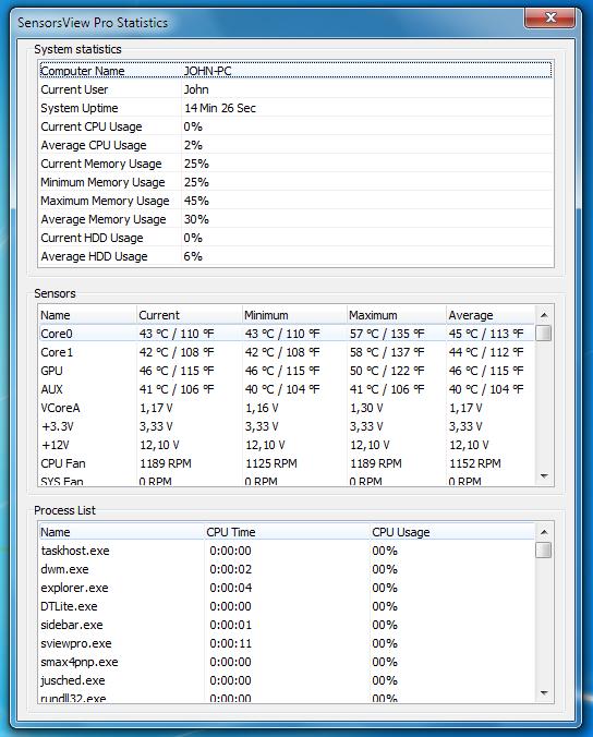 Sensorsview pro 4.3