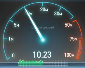 speed-test-dot-net